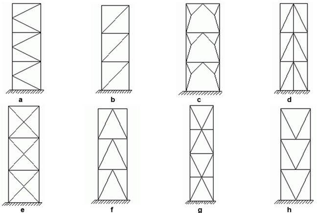 GRAITEC Advance Design | Bracing Members Design